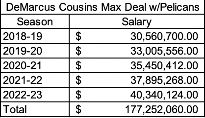 Cousins max contract with Pelicans