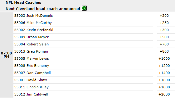Browns Coach Odds