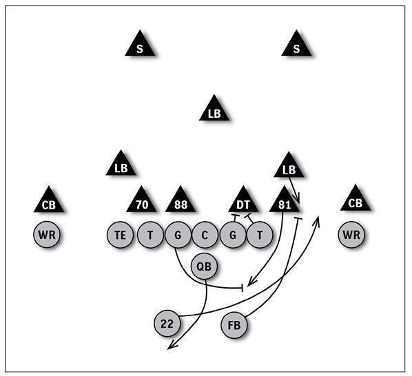 Don Shula U2019s Schematic Legacy  Old