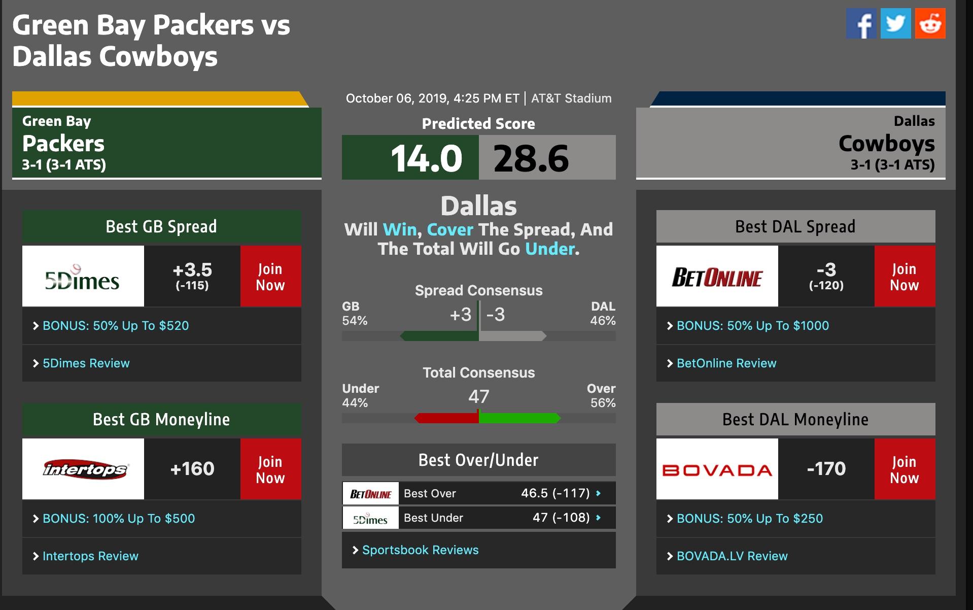dallas vs green bay betting line