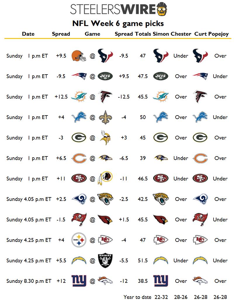 Nfl Week 6 Picks For All Sunday Games