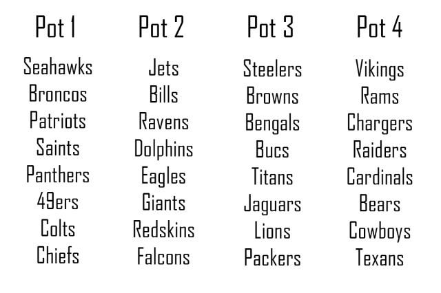 NFLpots