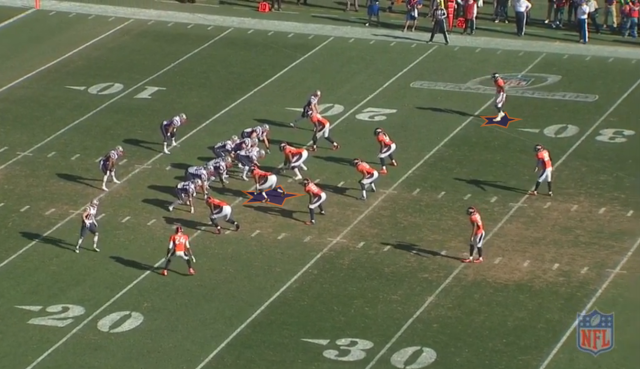 The Broncos base 4-3 alignment. Terrance Knighton is the star man in the middle. Dominique Rodgers- Cromartie secures the back-end. (Image courtesy of NFL Game Rewind)