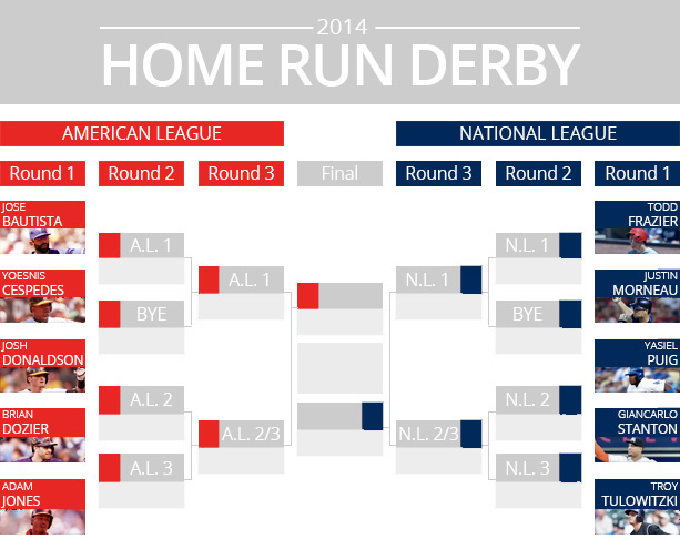 hr_derby_bracket