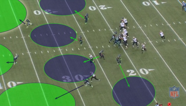 The Seahawks playing their standard Cover 3 coverage with Richard Sherman at the top of the picture manning his deep third.