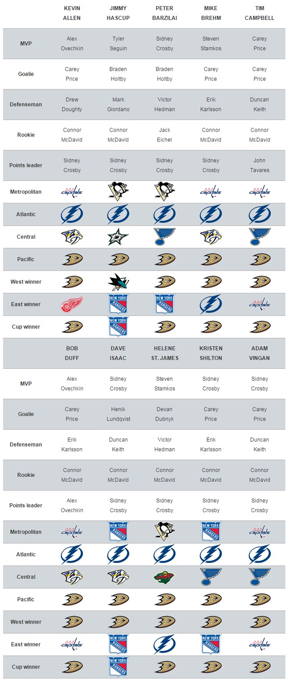 nhl-picks