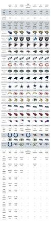 NFLpicksWeek11