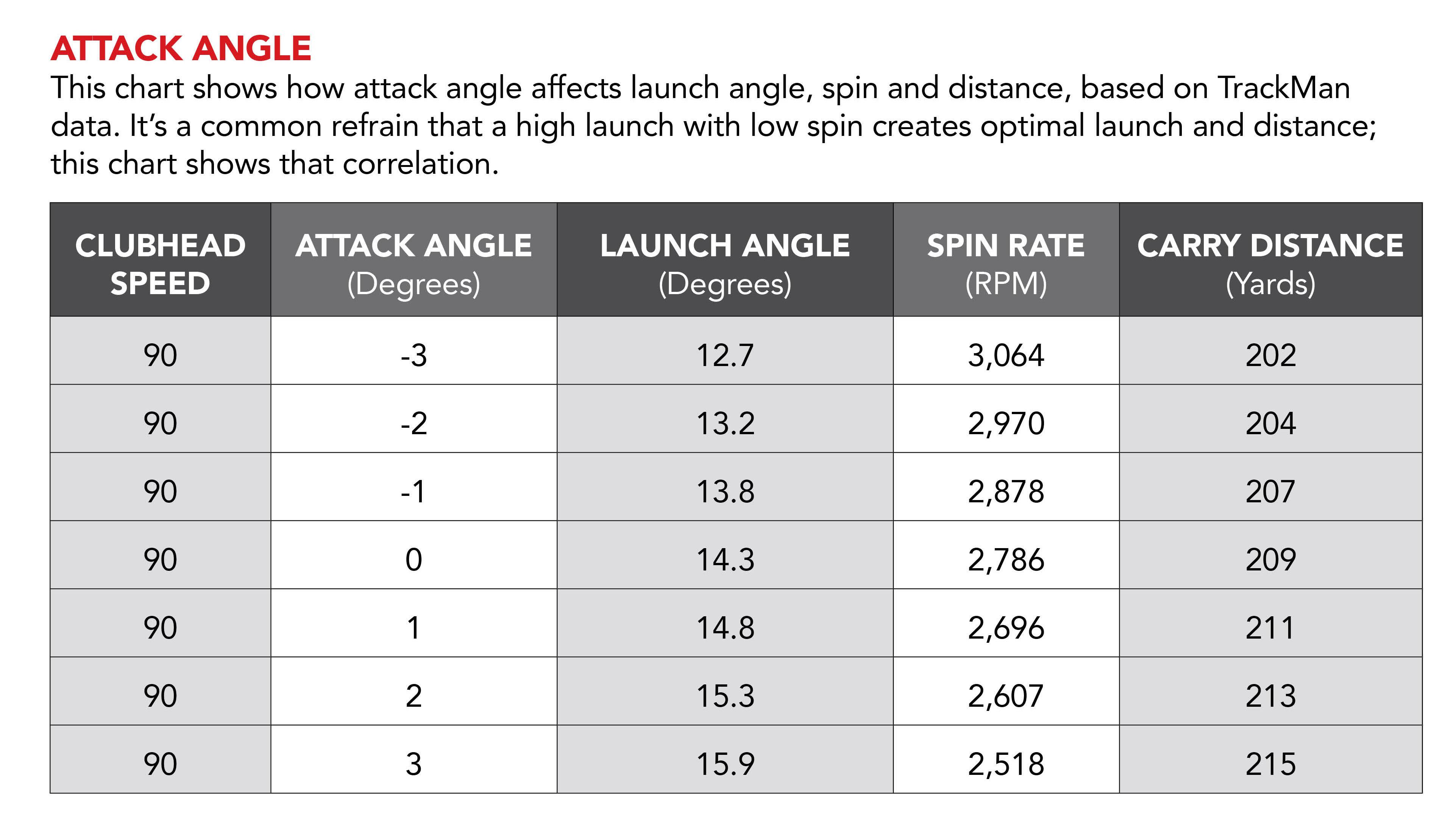 attack-angle