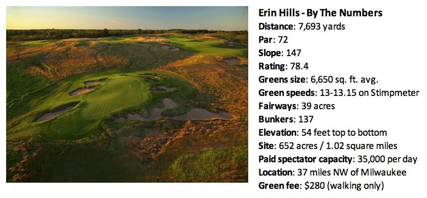 Erin Hills-US Open