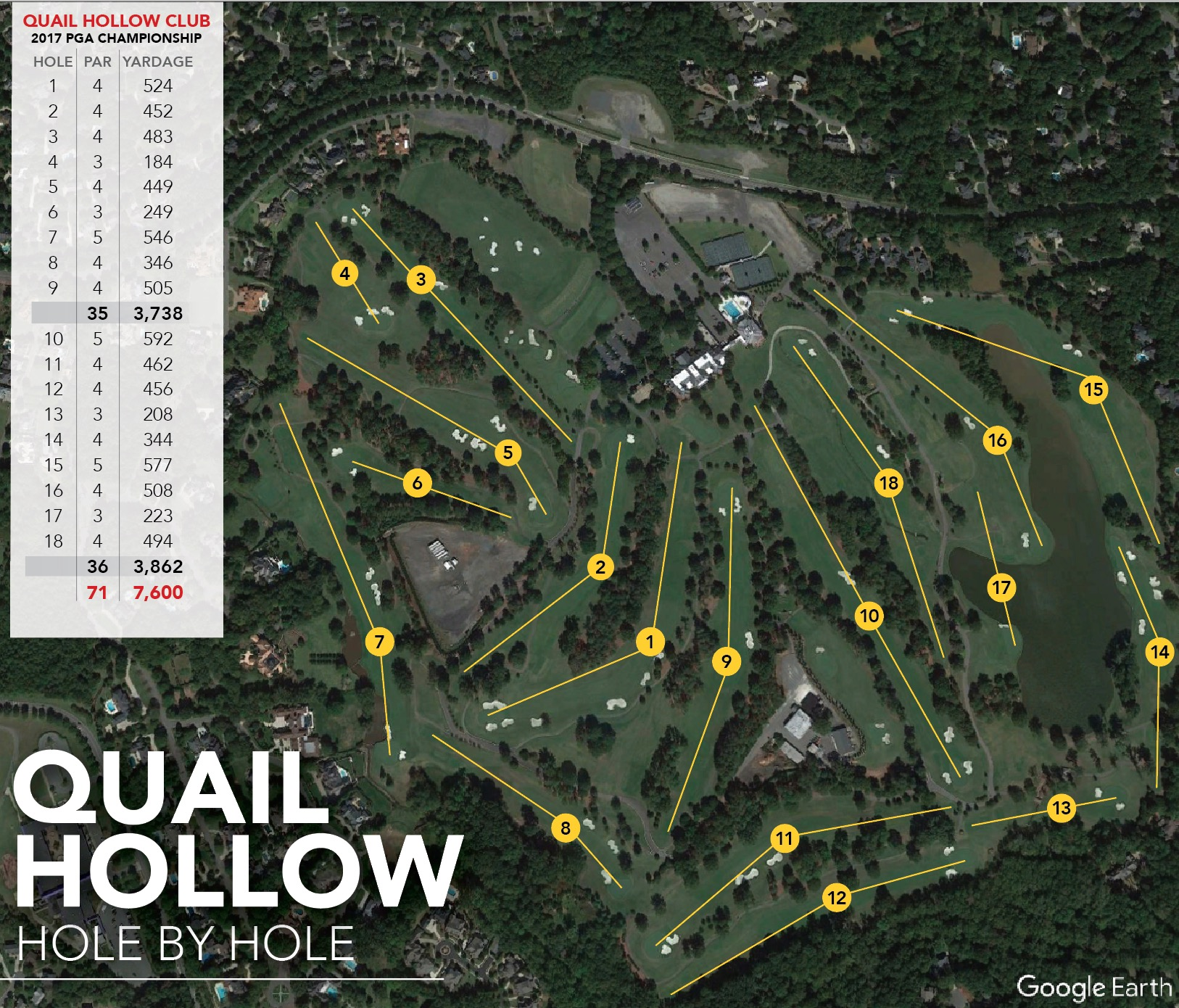 PGA Championship Quail Hollow Hole-By-Hole