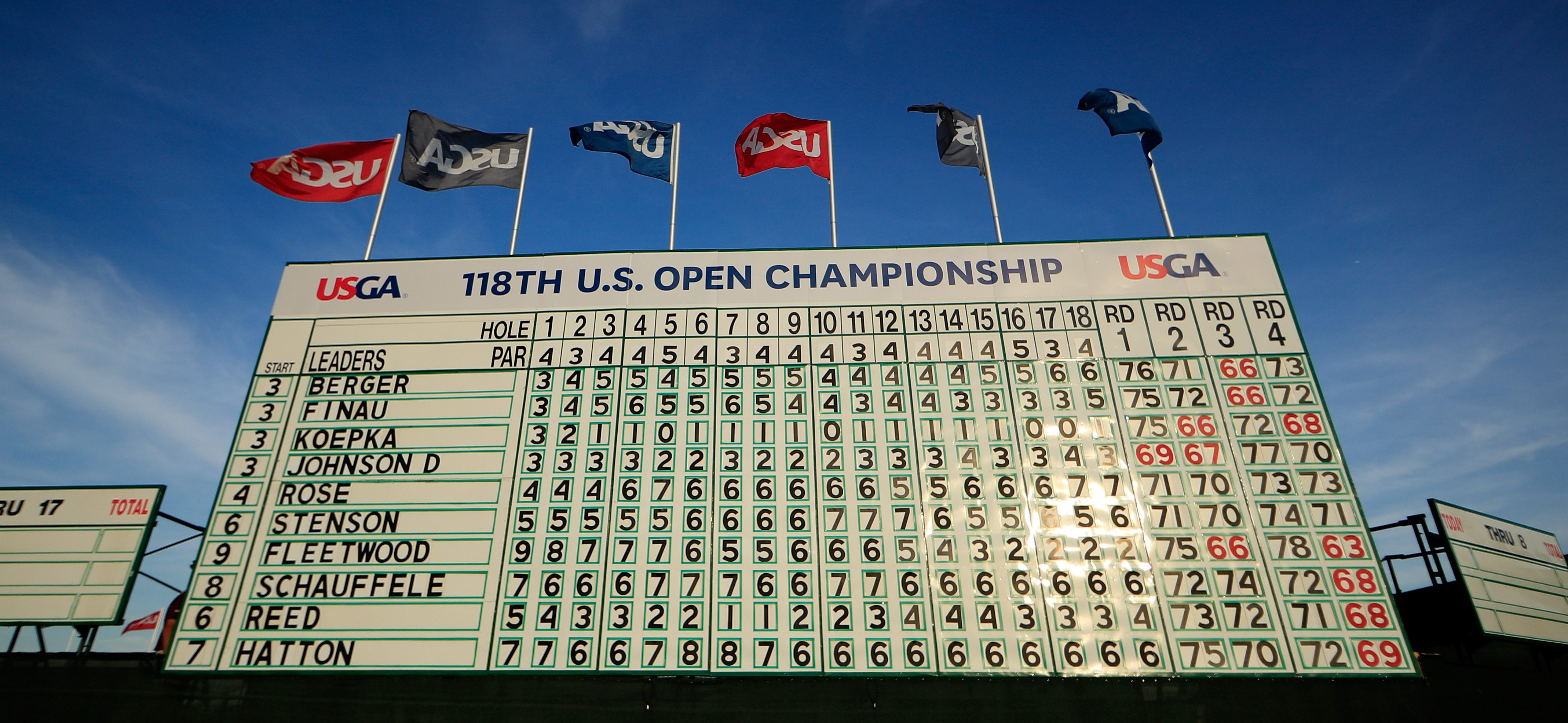 SOUTHAMPTON, NY - JUNE 17: The final leaderboard is displayed during the final round of the 2018 U.S. Open at Shinnecock Hills Golf Club on June 17, 2018 in Southampton, New York. (Photo by Mike Ehrmann/Getty Images)