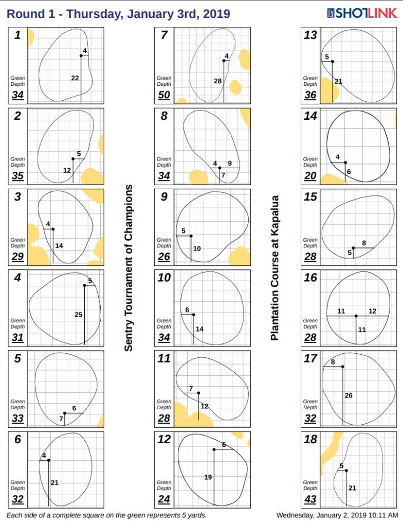 Round 1 Sentry TOC Pin Placements - 2019