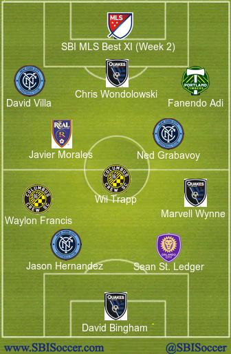 SBI MLS Best XI (Week Two)