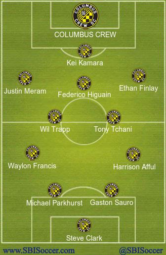 Columbus Crew XI