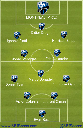 Montreal Impact Projected XI