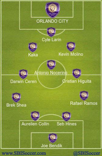 Orlando City XI B