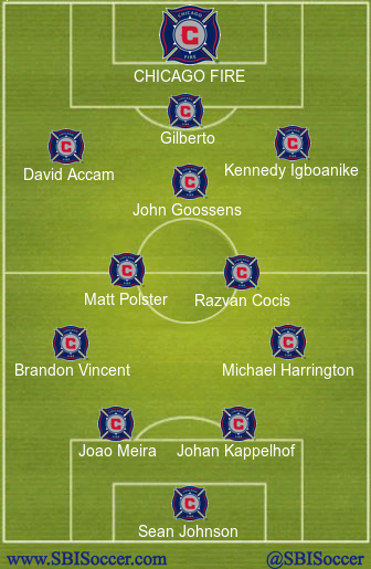 Chicago Fire XI