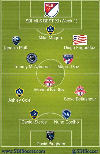 SBI MLS Best XI (Week 1)