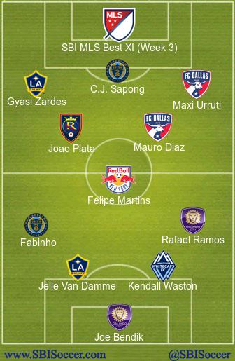 SBI MLS Best XI (Week 3)