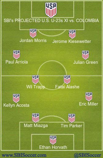 U23 Projected XI vs Colombia