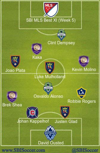 SBI MLS Best XI Week 5