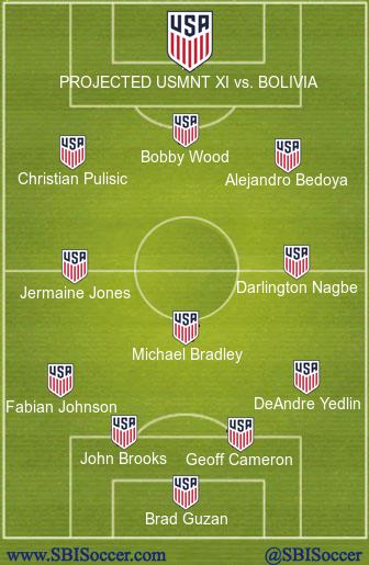 USMNT XI vs. Bolivia