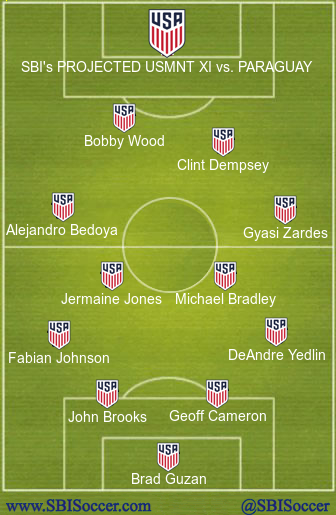 SBI Projetected USMNT XI vs. Paraguay