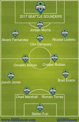 2017-sounders-projected-xi
