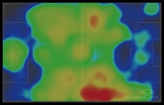 rbny-v-mtl-heat-map