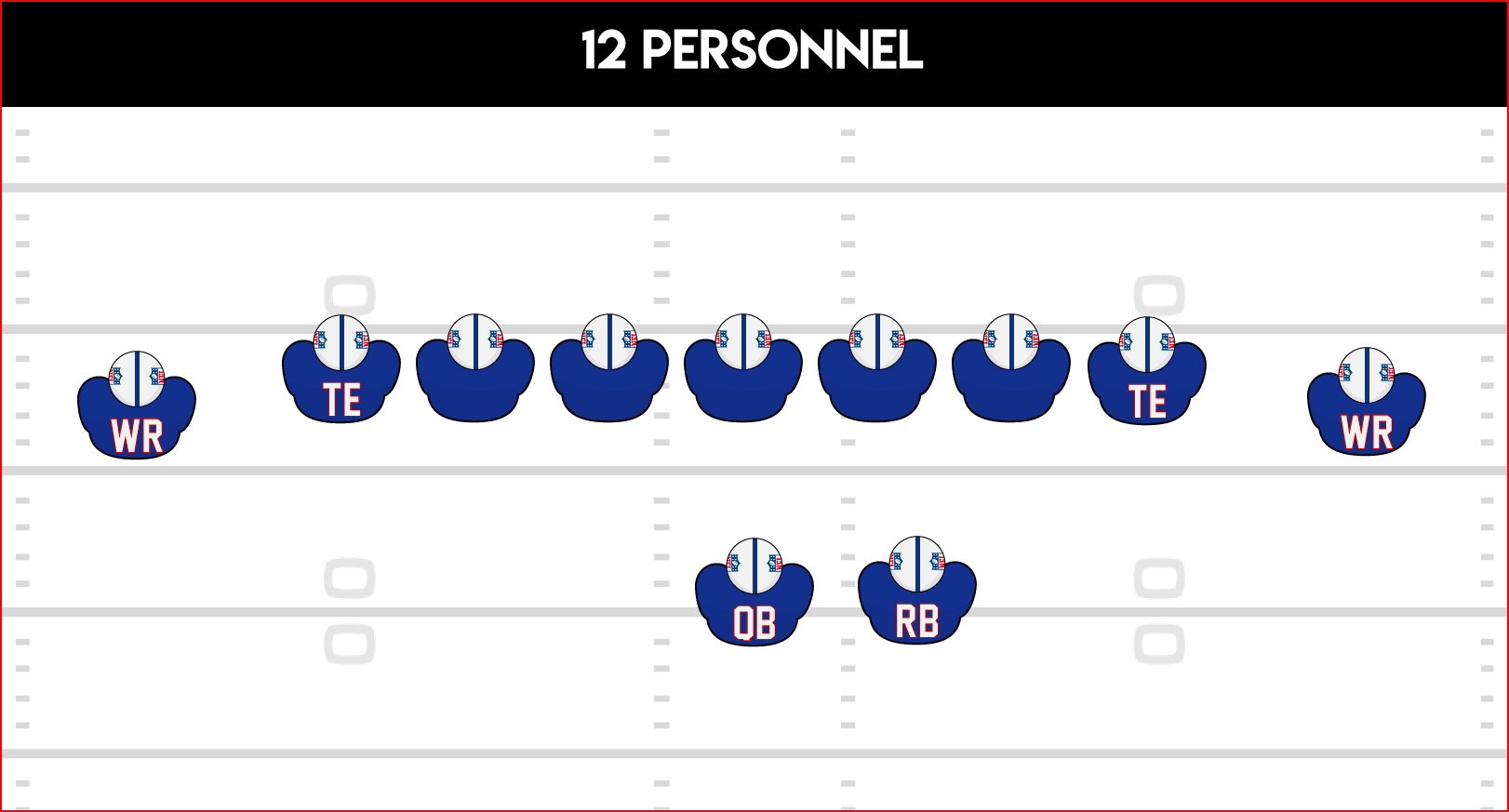 What is 11 personnel? A guide to the NFL's personnel packages.
