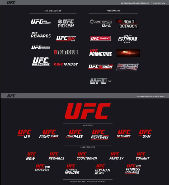 ufc-production-logos