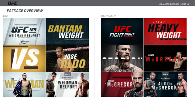 ufc-production-match-package