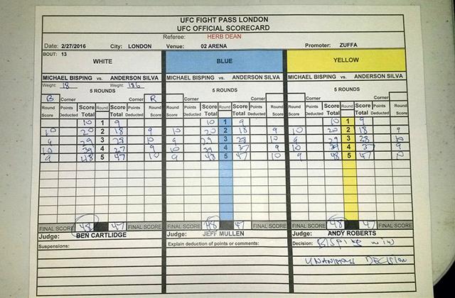 Michael Bisping vs. Anderson Silva scorecard, UFC Fight Night 84