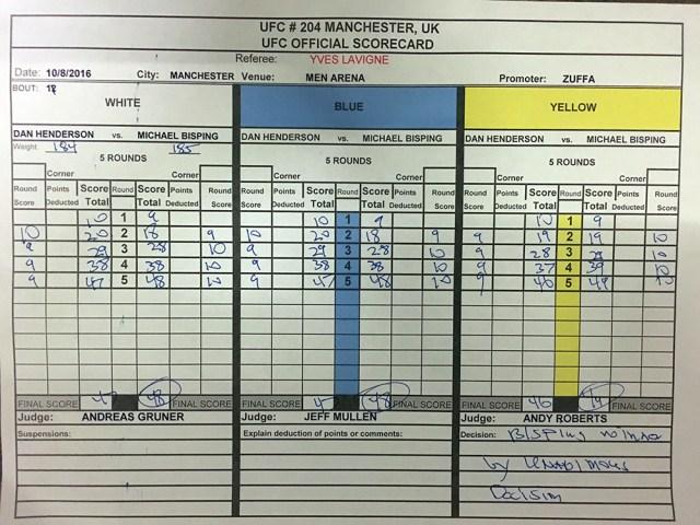 Michael Bisping vs. Dan Henderson 2 scorecard