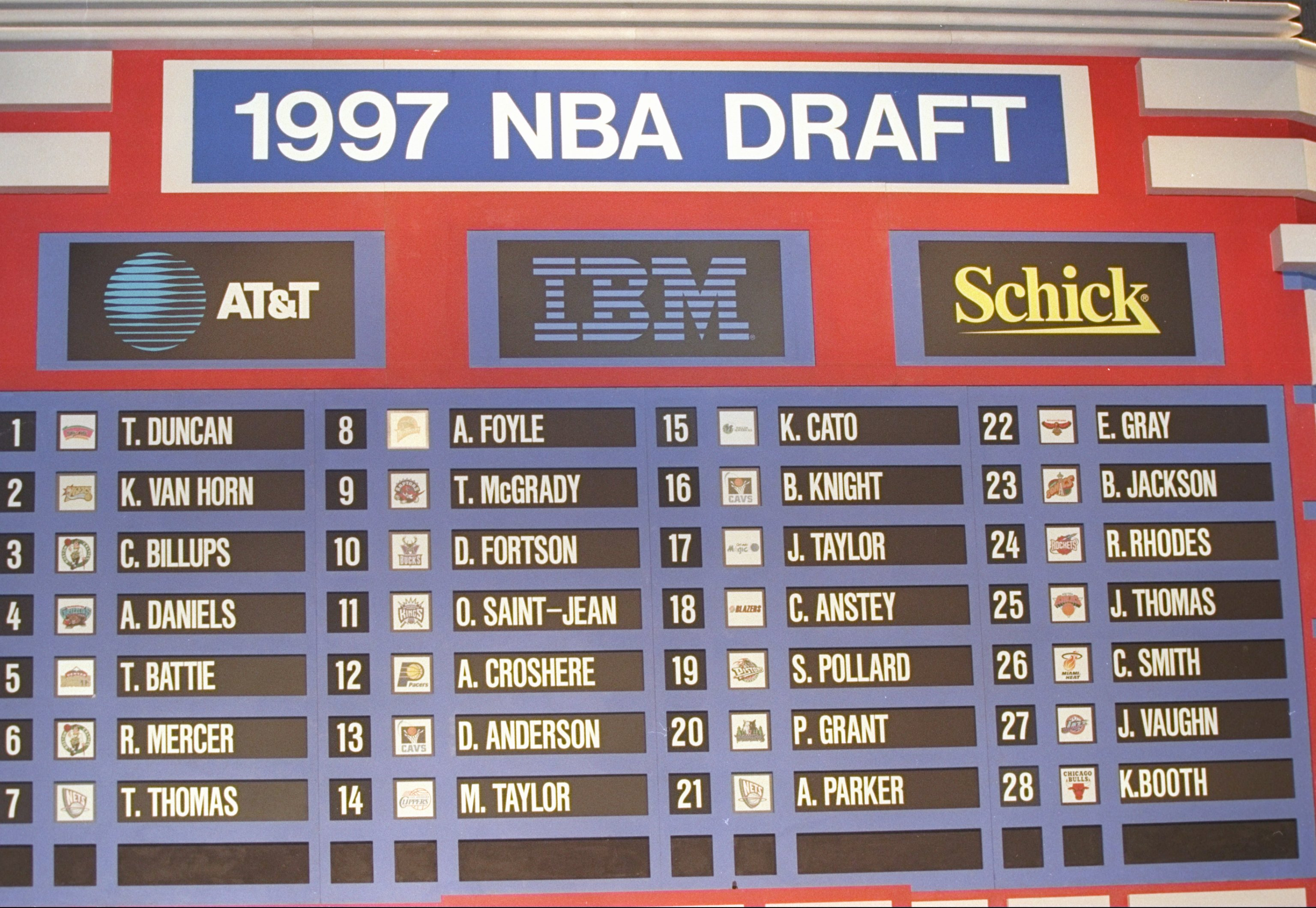the 10 worst nba draft classes of all time hoopshype