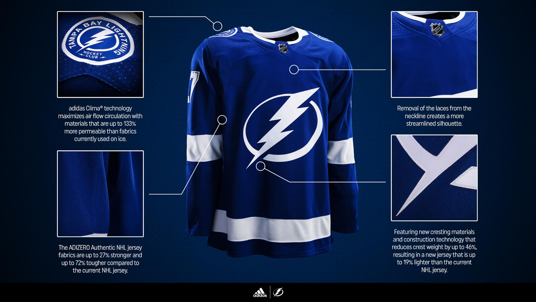 tampa bay lightning jersey reveal the sports daily the sports daily