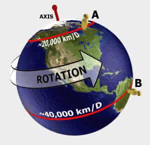 2018 Rotation Primer Image