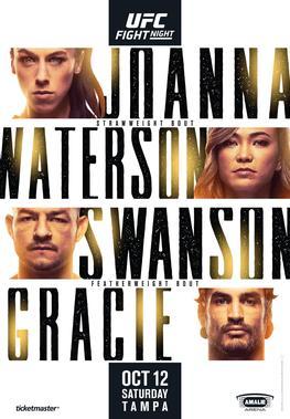 ufc fight night jedrzejczyk vs waterson fighter salaries, incentive pay, attendance & gate