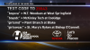 Vote for the high school basketball game you want to see featured on WUSA 9 on Friday, January 16, 2015.