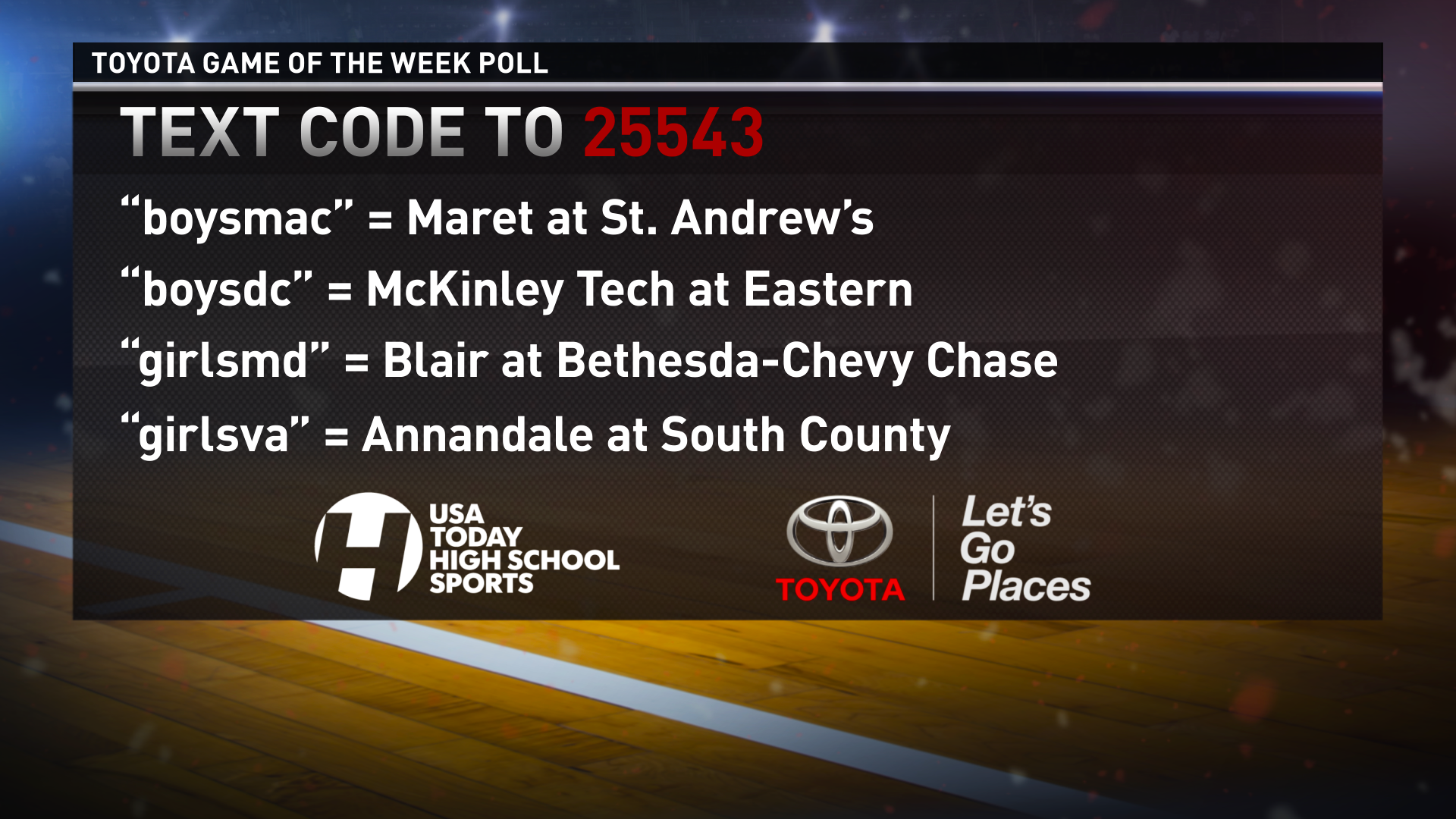 Which basketball matchup should be named Toyota Game of the Week for January 30, 2015.