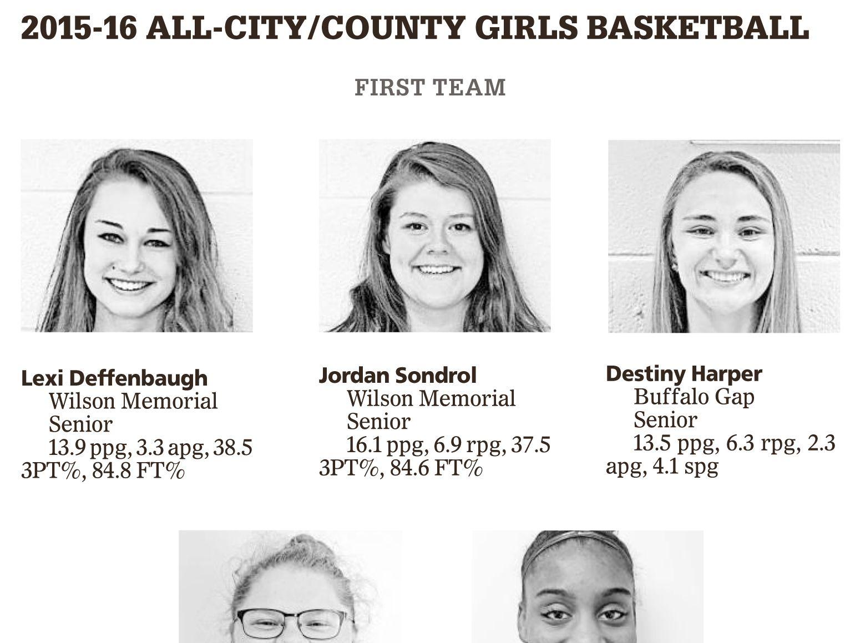 2015 All-City/County Girls Basketball
