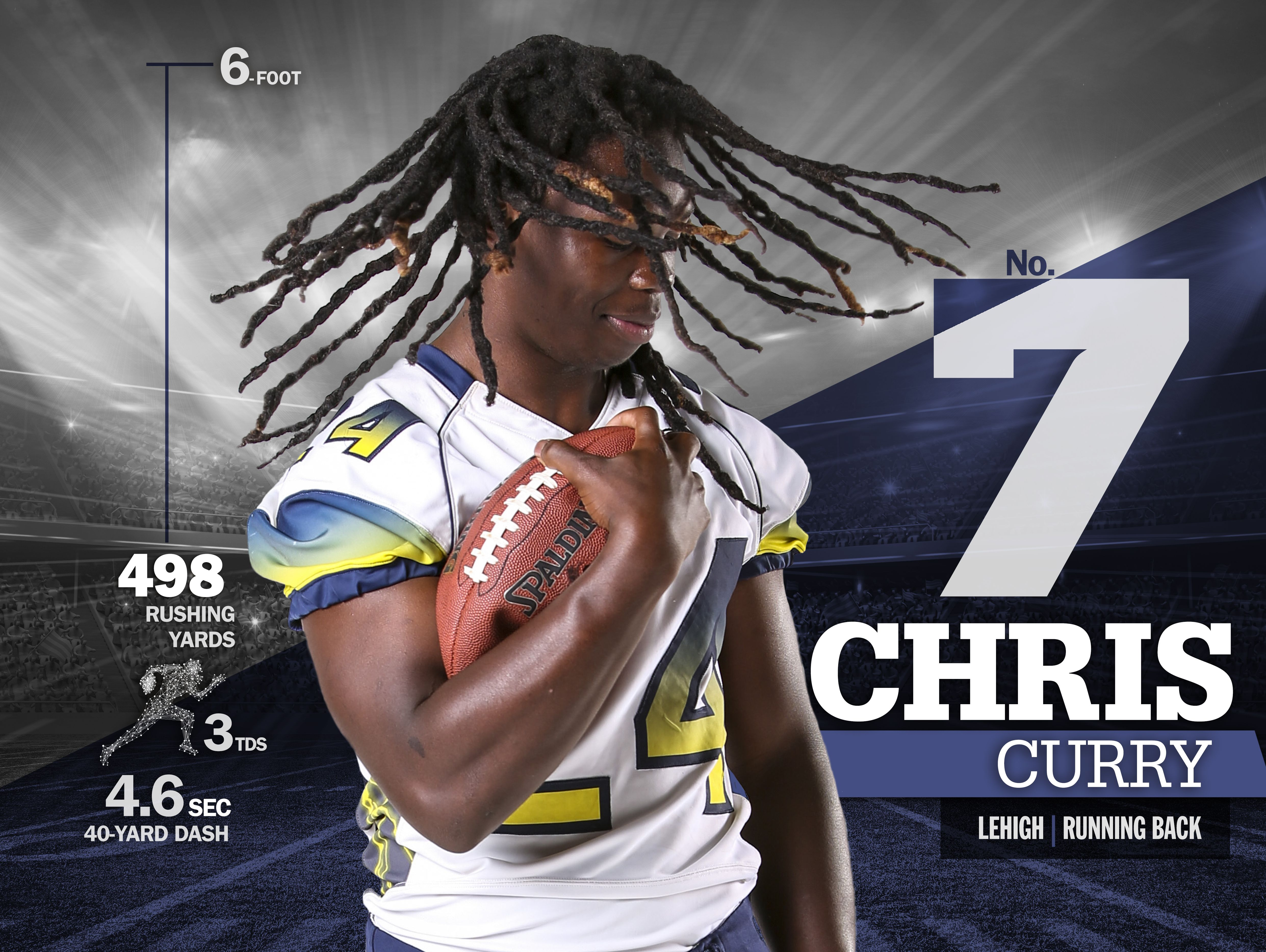 Chris Curry was selected as No. 7 on the The News-Press' High School Football Big 15.