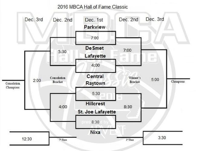 Bracket for the 2016 MBCA Hall of Fame Classic held Dec. 1-3 at Parkview High School.